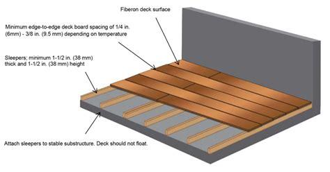 install fiberon decking   concrete patio