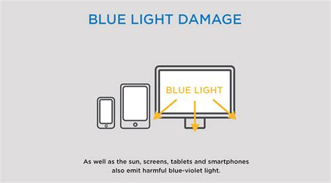 Blue Light Eye Damage by Protecting Teenagers Vision Essilor Australia