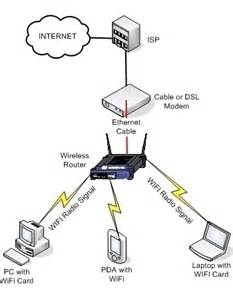 inter wiring diagram in addition security inter get free image about wiring diagram