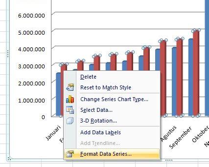 cara membuat grafik di excel 2007 dengan 3 variabel cara membuat grafik pada microsoft excel 2007 panduan
