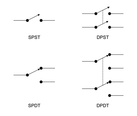spdt relay symbol wiring diagrams wiring diagram schemes