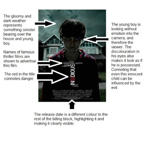 insidious movie plot analysis advanced portfolio film poster analysis
