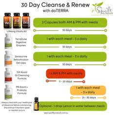 Clean Slate Permanent Detox by Clean Slate Cleanse With Doterra Follow Me On Instagram