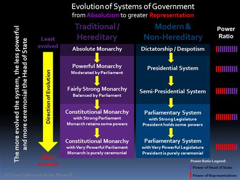 useful information resources on the parliamentary system