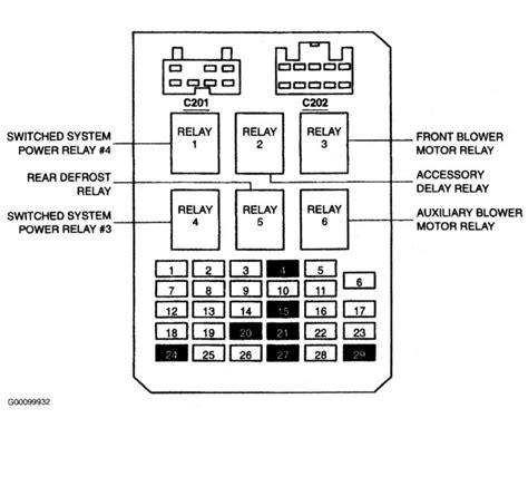 2003 ford windstar fuse box diagram 99 ford windstar fuse box fuse box and wiring diagram
