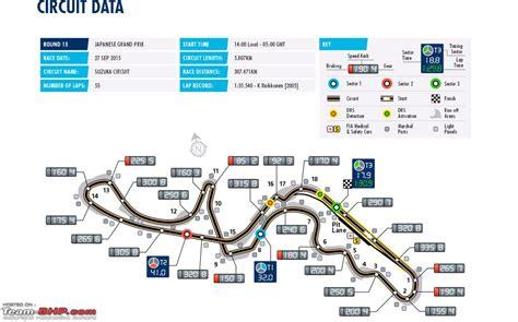 Suzuki Circuit 2015 F1 Japanese Grand Prix Suzuka Team Bhp