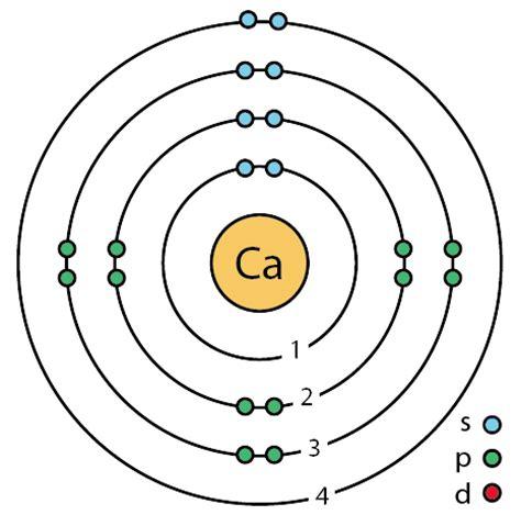calcium orbital diagram image gallery calcium model