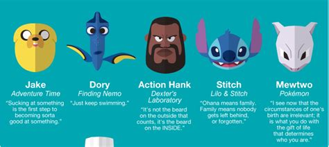 cartoon film quotes 50 life advices from famous cartoon characters the next web