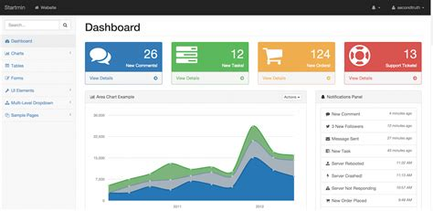 bootstrap templates for graphs top 22 free responsive html5 admin dashboard templates