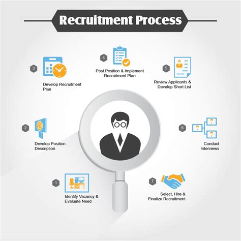 it recruitment process that works proven strategies industry benchmarks and expert intel to supercharge your tech hiring books recruitment in a domestic worker agency recruit easy