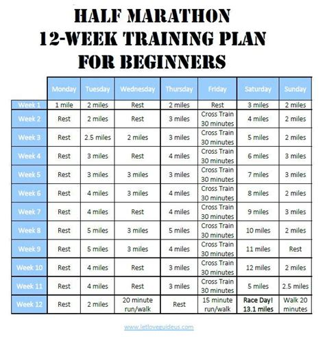 half marathon training plans on pinterest half marathon training half marathon 12 week training plan for beginners