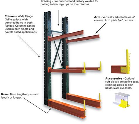 racking components shelving components box beam dexion structural cantilever rack specialized storage