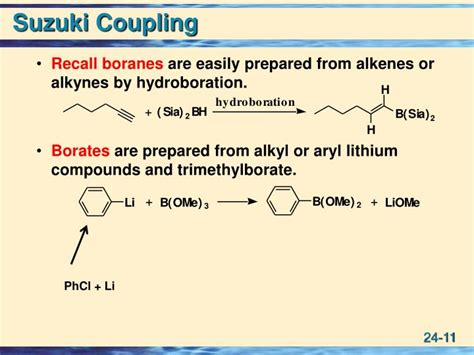 Suzuki Coupling Ppt Ppt Carbon Carbon Bond Formation And Synthesis