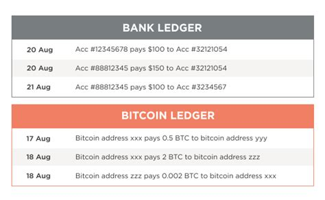 bitcoin ledger how to get bitcoin ledger image collections how to guide