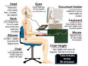 ergonomics physio rabbi workplace safety