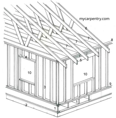house framing basics basic roof framing kernel drawn in google sketchup the basic roof images frompo