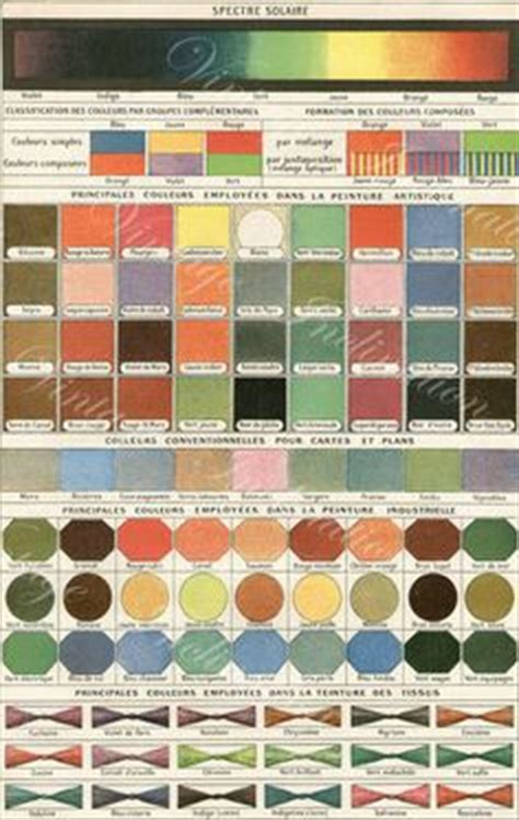 1956 f100 paint colors 1955 ford paint color codes and this original paint color chart