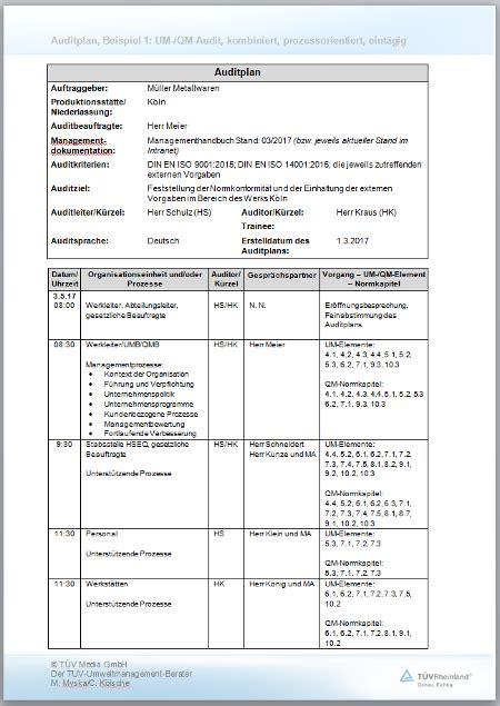 Anschreiben Bewerbung Compliance ausgezeichnet auditplan vorlage bilder entry level