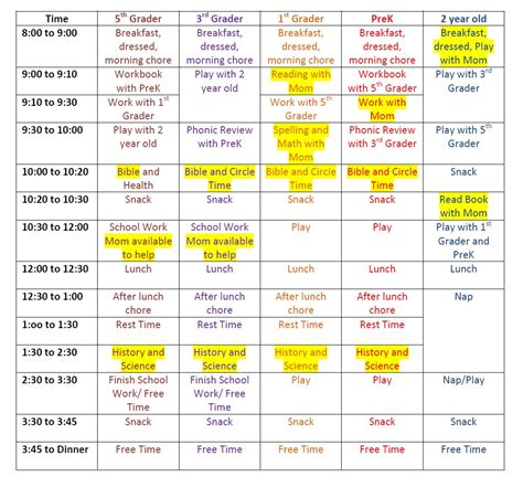 image gallery homeschool schedule