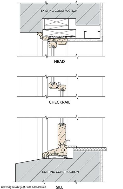 wood window section 18 best images about all in the details on pinterest