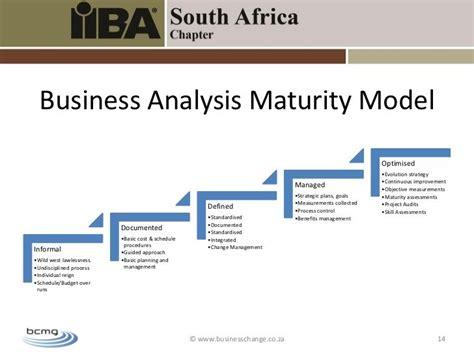 business analysis business analysis maturity model biz analysis