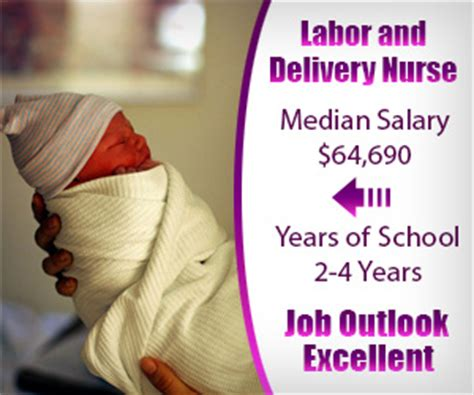 Salary Of A Labor And Delivery Nursing Career Guides Archives Page 2 Of 2 Nursing100