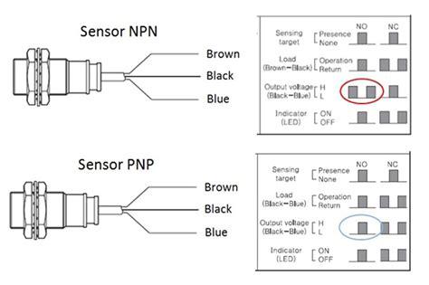 jelaskan perbedaan transistor pnp dan npn jelaskan perbedaan transistor pnp dan npn 28 images teknologi elektronik cara menguji dan