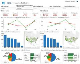 tableau templates vertica quickstart for tableau