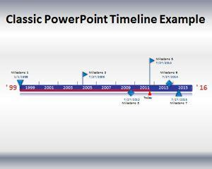 Classic Powerpoint Timeline Template How To Make A Timeline In Powerpoint 2010