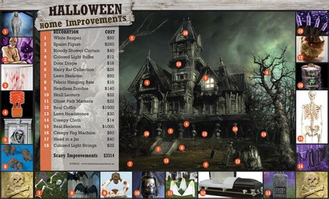 halloween home decor catalogs blog about infographics and data visualization cool click