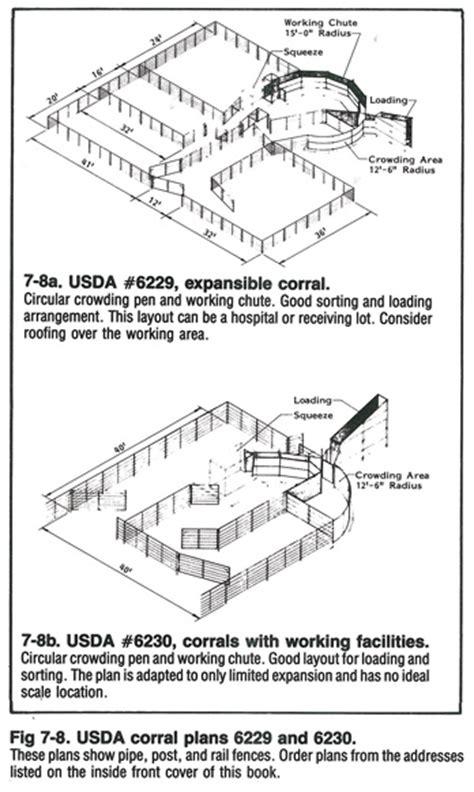 University Floor Plans by Grazing Factsheets Livestock Handling Facilities Nrcs