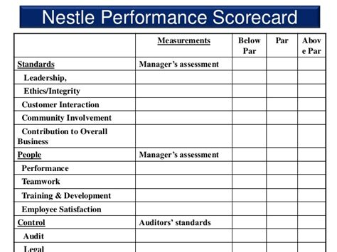28 employee performance scorecard template excel basic