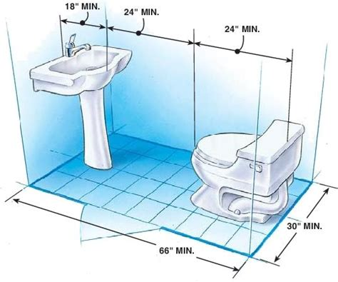 minimum size for bathroom with shower small half bath dimensions click image to enlarge