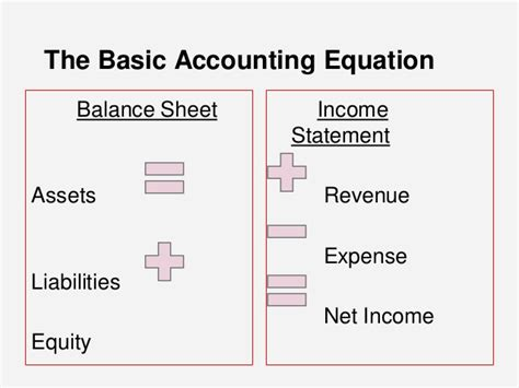 bookkeeping and accounting the ultimate guide to basic bookkeeping and basic accounting principles for small business books basic accounting explained