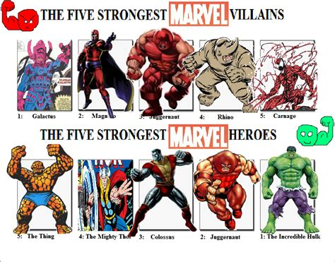 which is the strongest of a s five senses the five strongest marvel villains heroes by austria