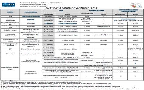 calwndario de vacina novo calend 225 rio de vacina 2012 amigos da sa 250 de