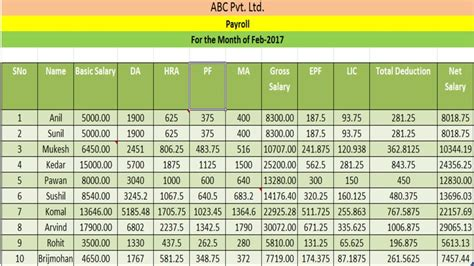 Salary Spreadsheet by Excel Payroll Gse Bookbinder Co