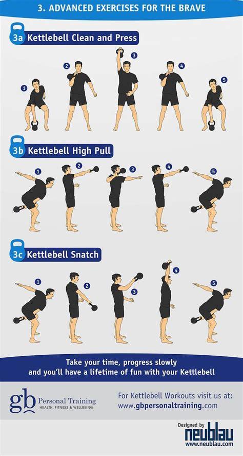 kettlebell swing workout for beginners kettlebell training guide from beginner to advance