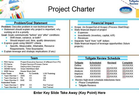 Project Charter Sle For Six Sigma Project Charter Project Charter Six Sigma