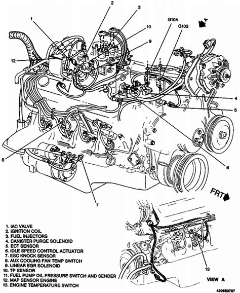 wiring diagram for 94 chevy astro wiring get free