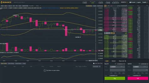 pattern day trader cryptocurrency how to day trade cryptocurrency in binance