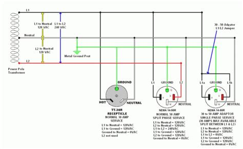 30 rv wiring diagram fuse box and wiring diagram