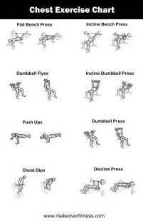 chest workouts at home chest workouts for at home