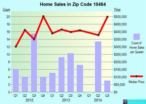 10464 zip code new york new york profile homes