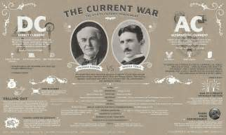 Tesla Vs Eddison Nikola Tesla More Than A Mad Scientist The Whispering