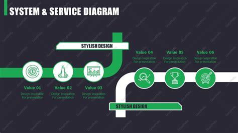 layout strategy en español layout template strategy goodpello