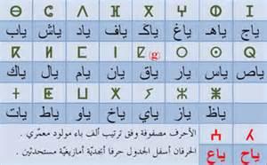 tifinagh script libyan berber alphabet