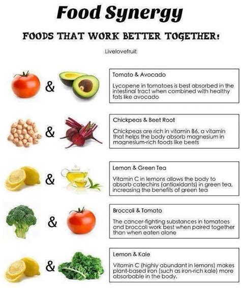 better together 8 ways working with leads to extraordinary products and profits books foods that work better together trusper