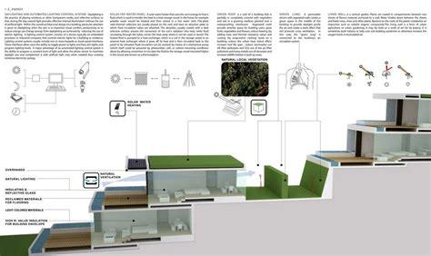 environmental design strategies san silencio in port of caldera central america by oppenheim
