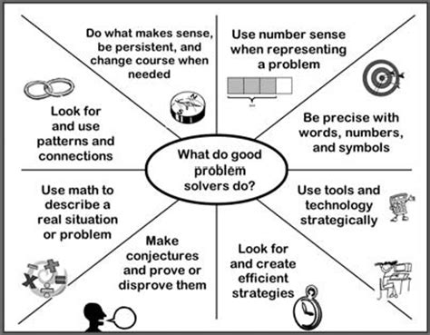 What Do Literacy Coaches Do - 8 best mathematical literacy images on